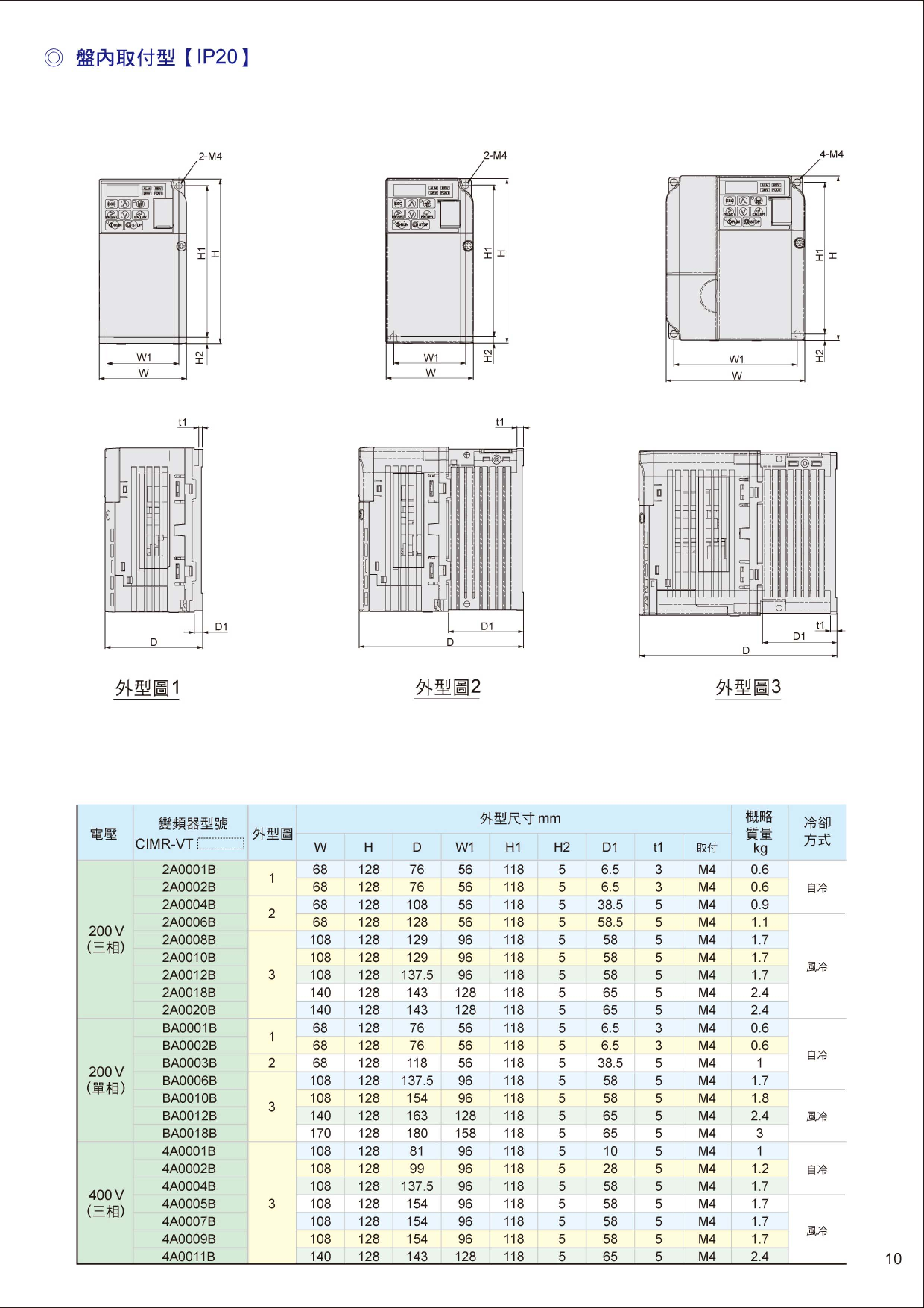 安川變頻器型錄-2012-07-11