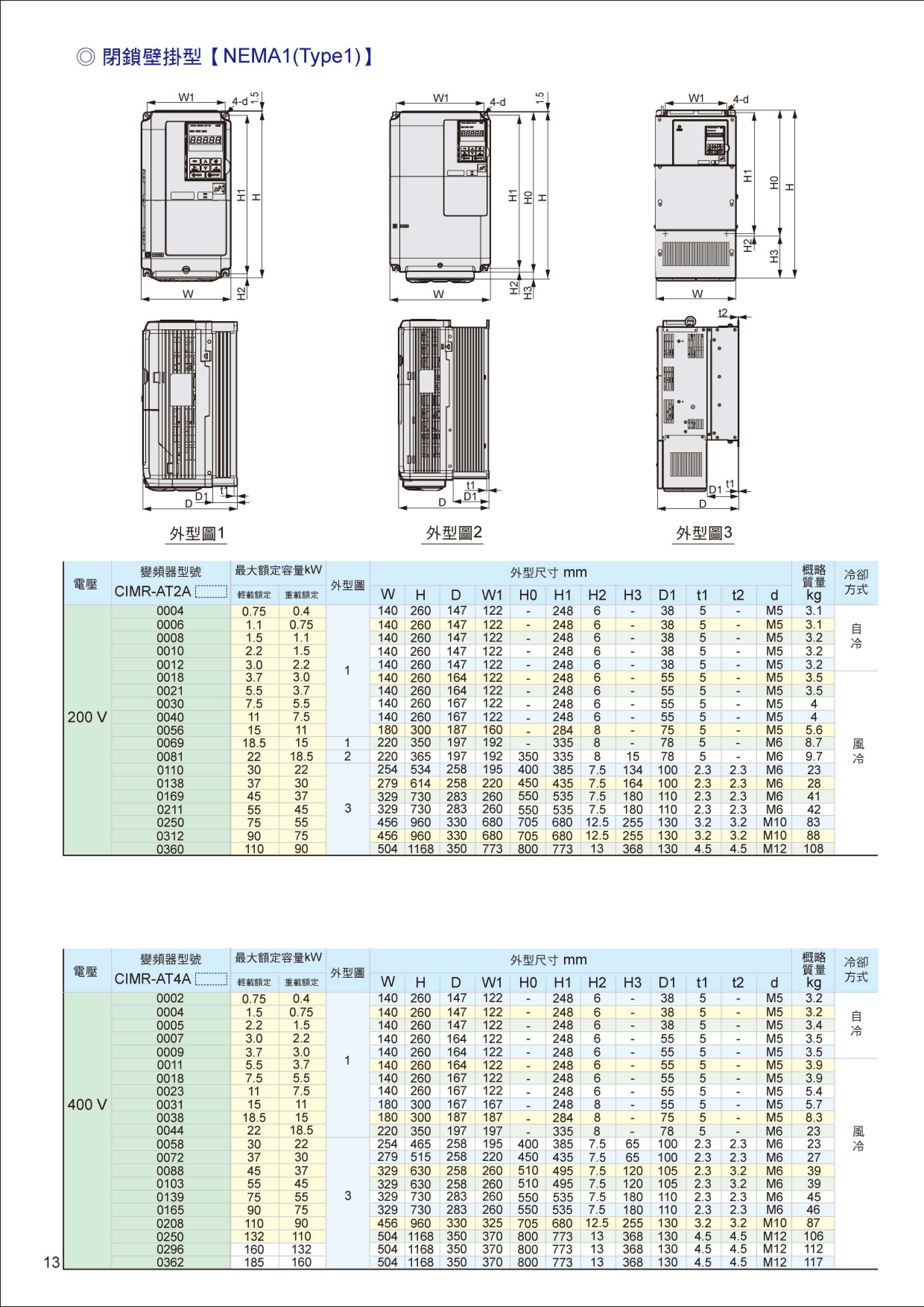 安川變頻器型錄-2012-07-14