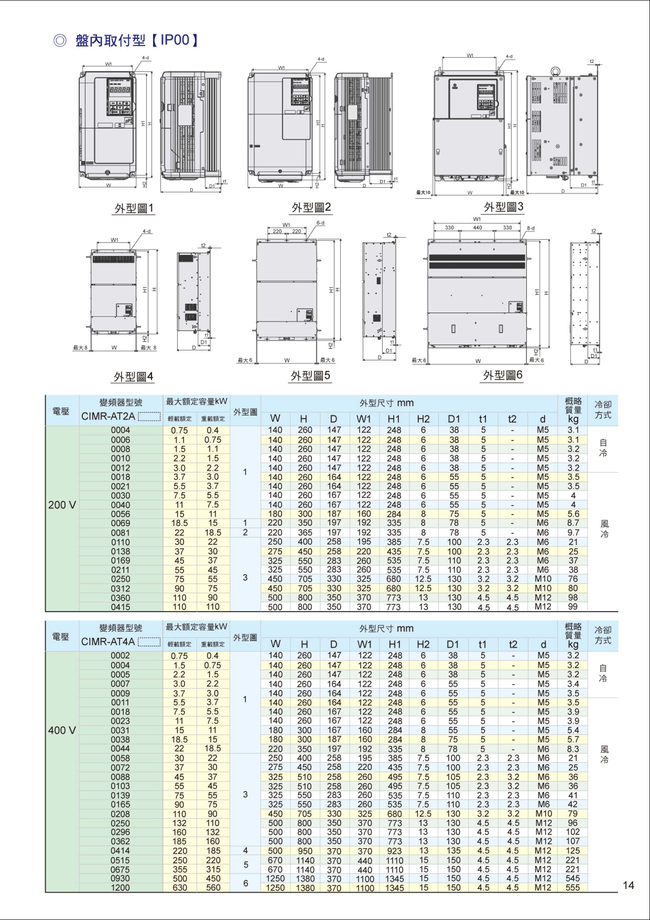 安川變頻器型錄-2012-07-15