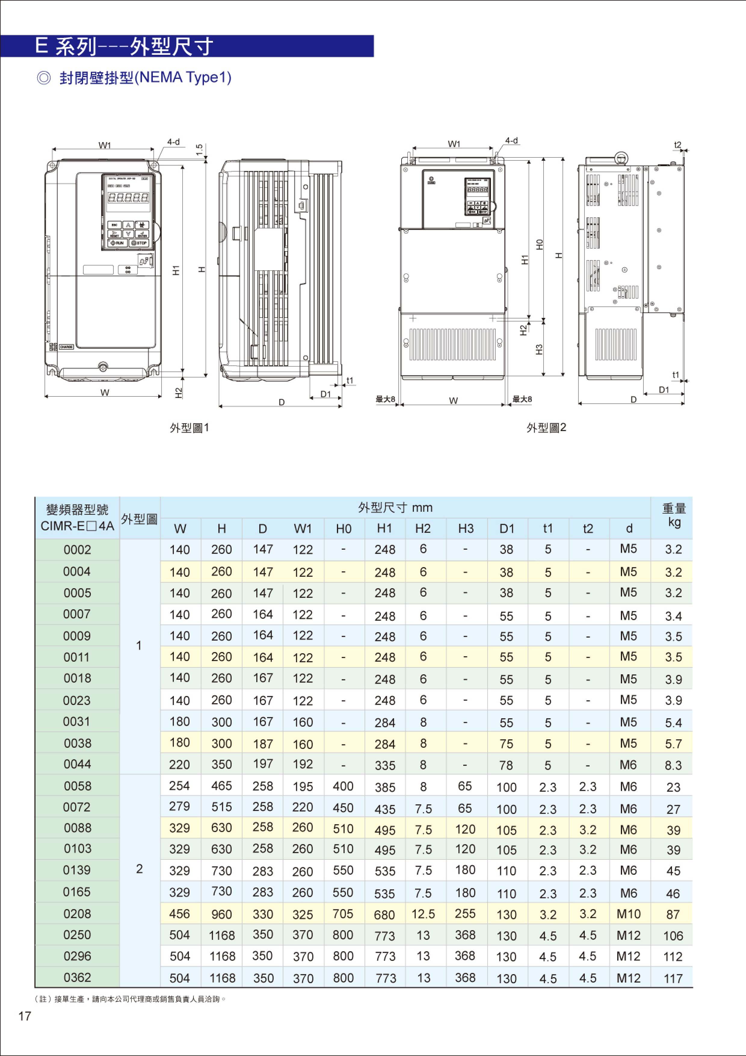 安川變頻器型錄-2012-07-18