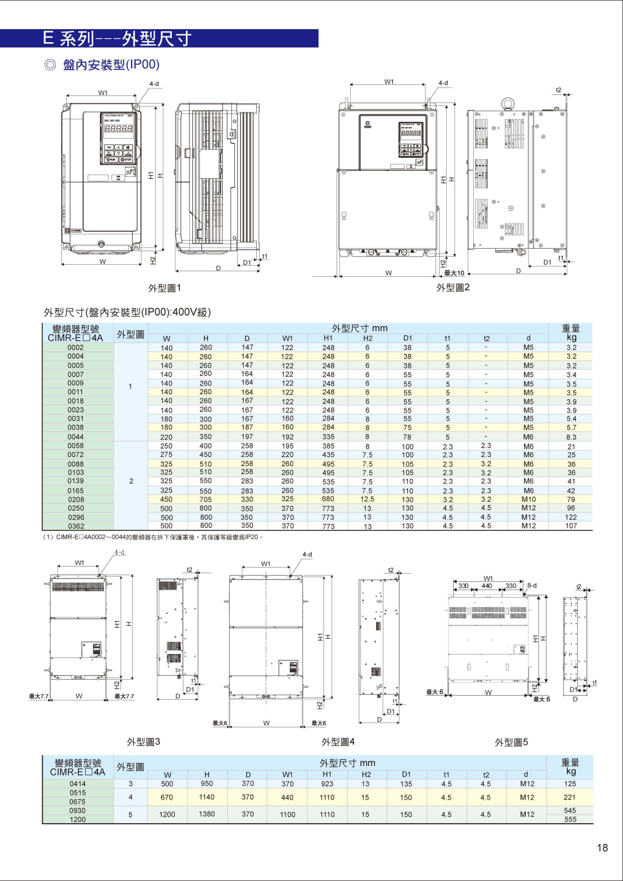 安川變頻器型錄-2012-07-19
