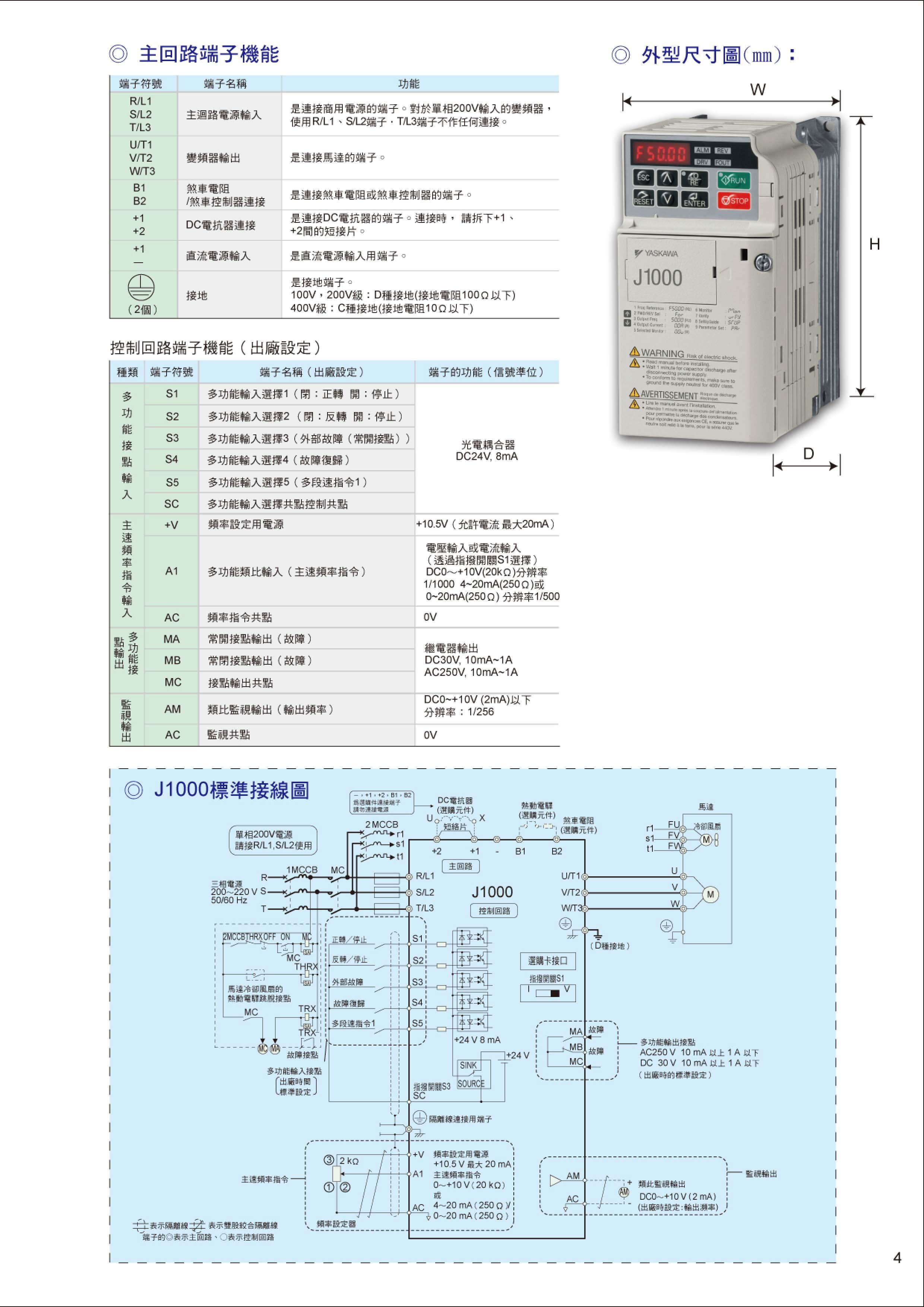 安川變頻器型錄-2012-07-5