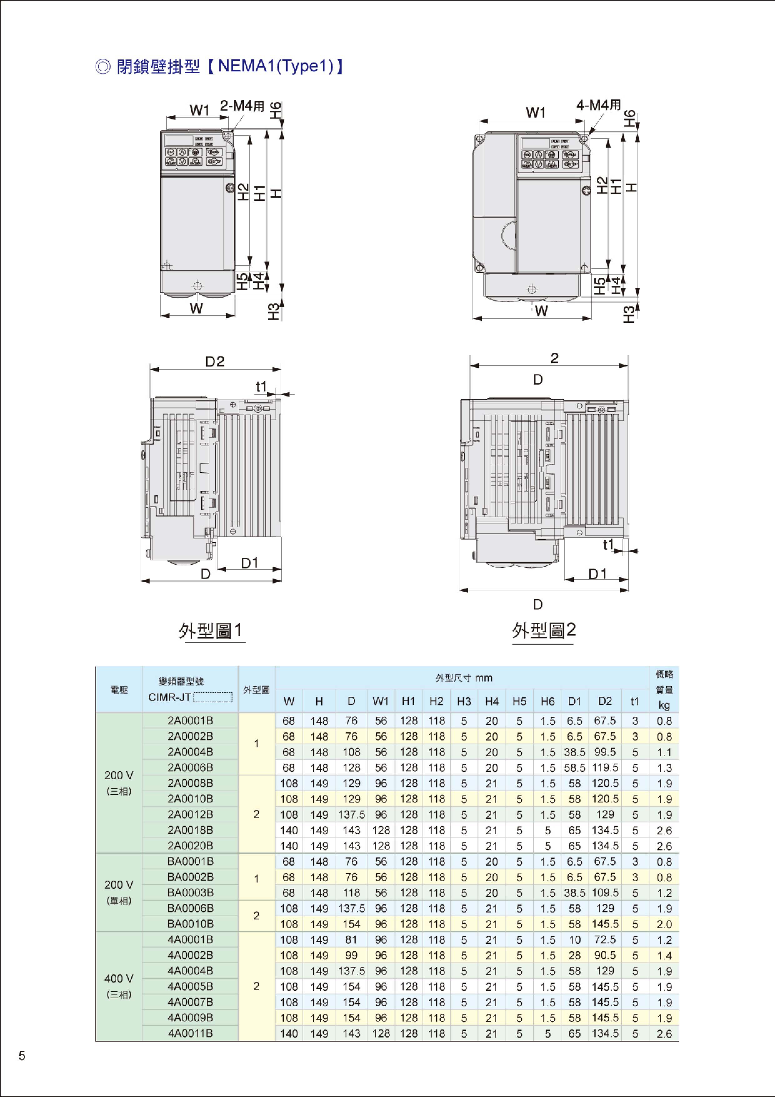 安川變頻器型錄-2012-07-6
