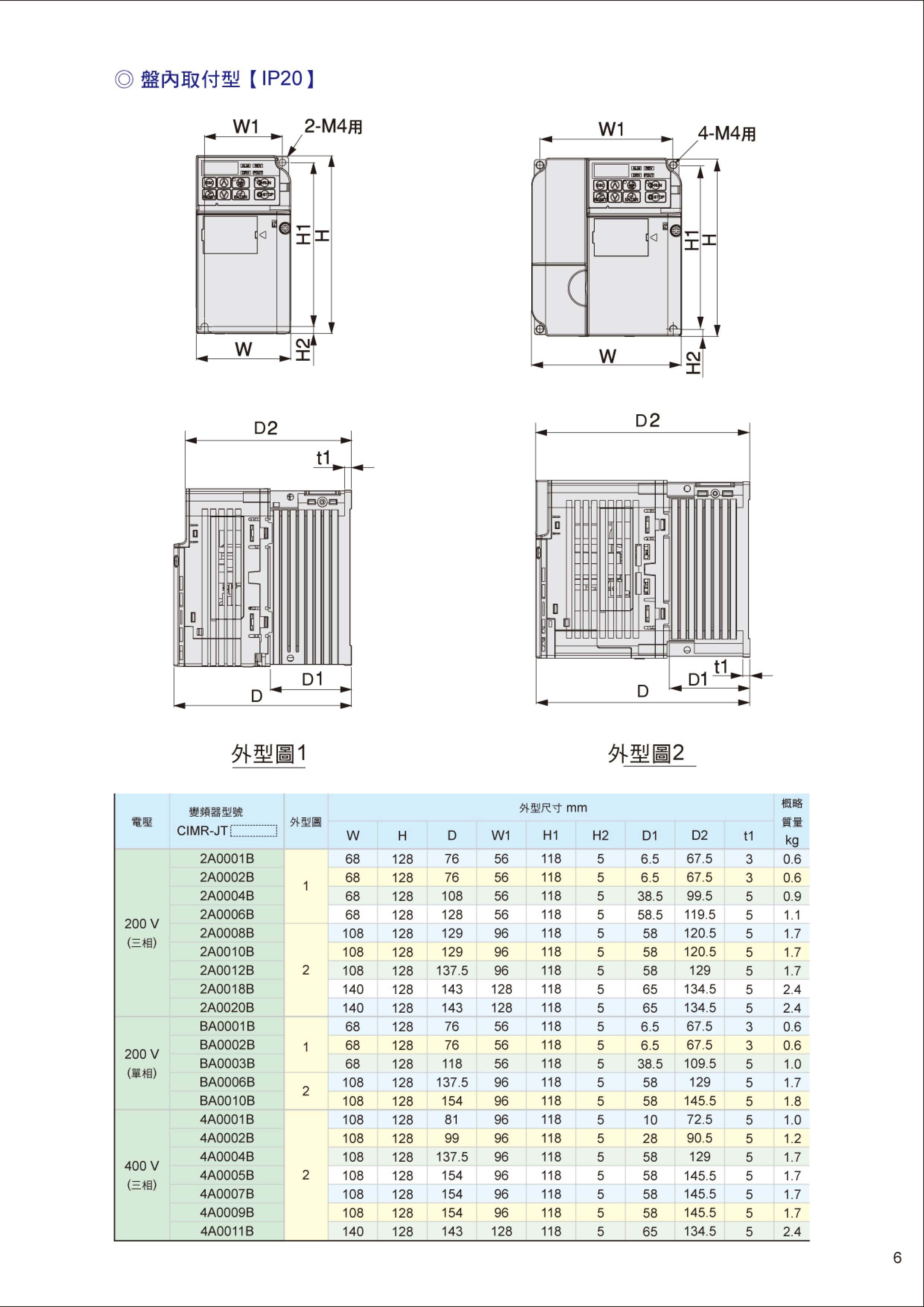 安川變頻器型錄-2012-07-7