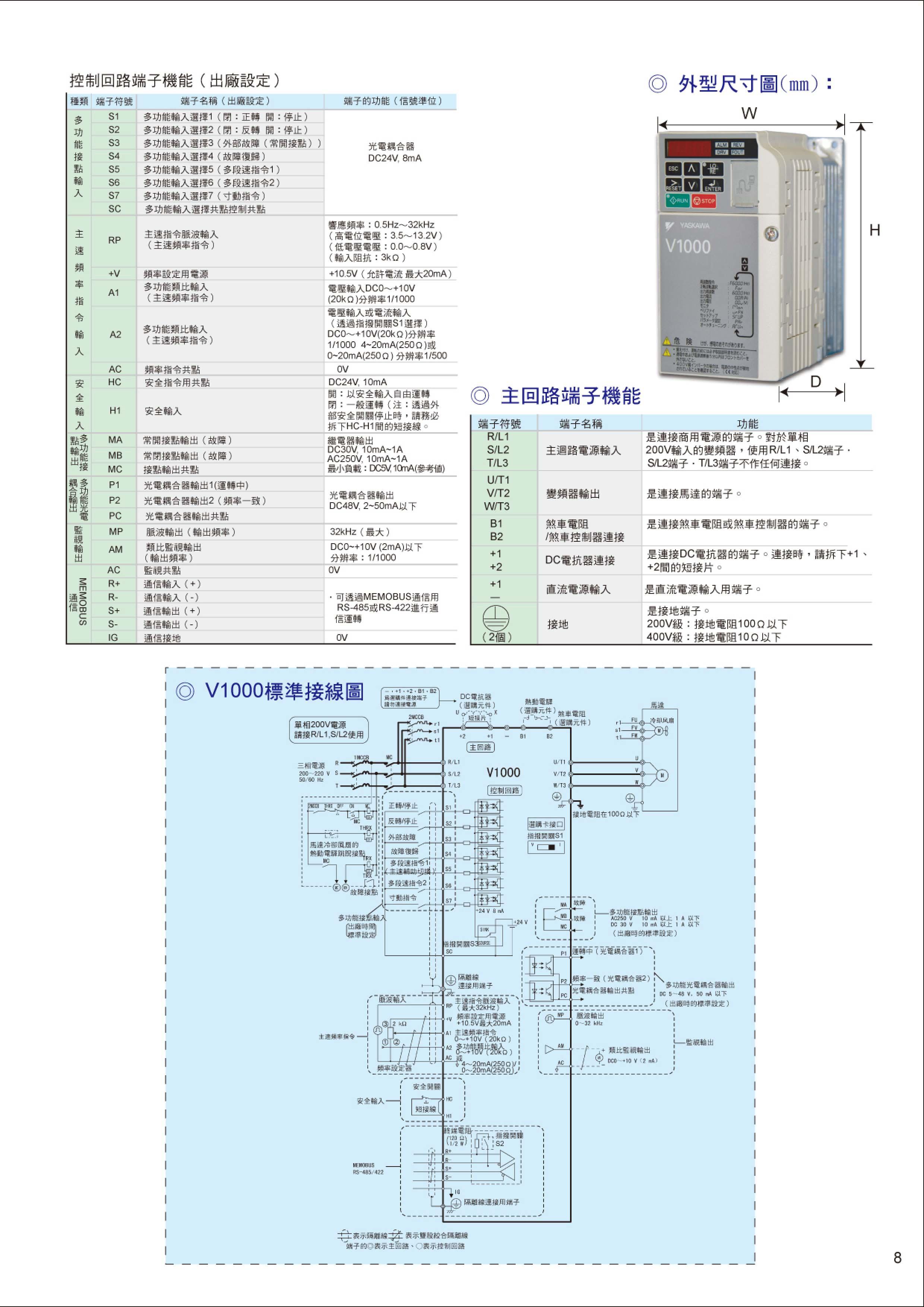 安川變頻器型錄-2012-07-9
